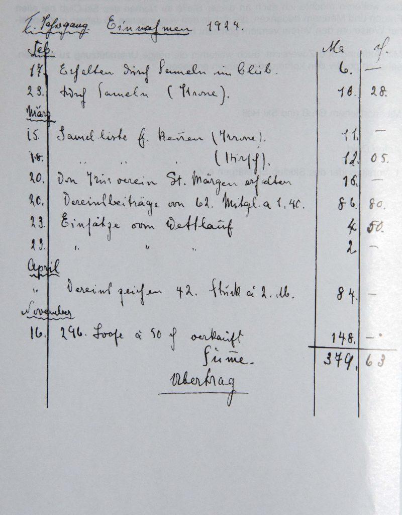 Erster Kassenbucheintrag Ski-Club 17 Feb 1924